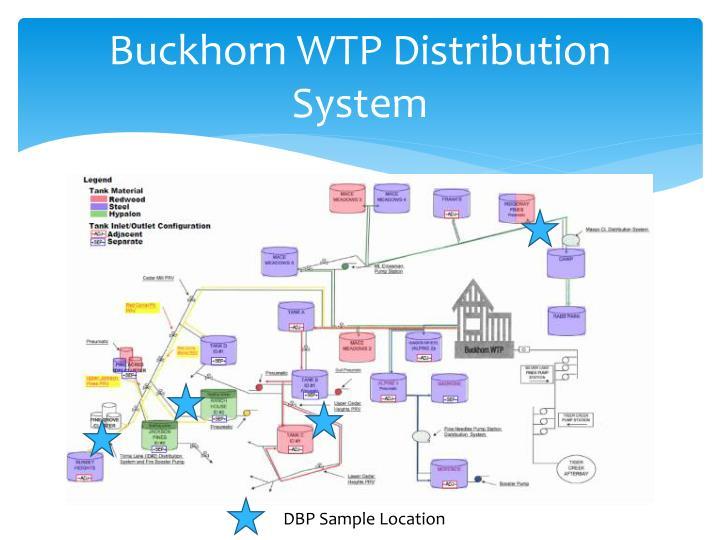 Buckhorn WTP Distribution System