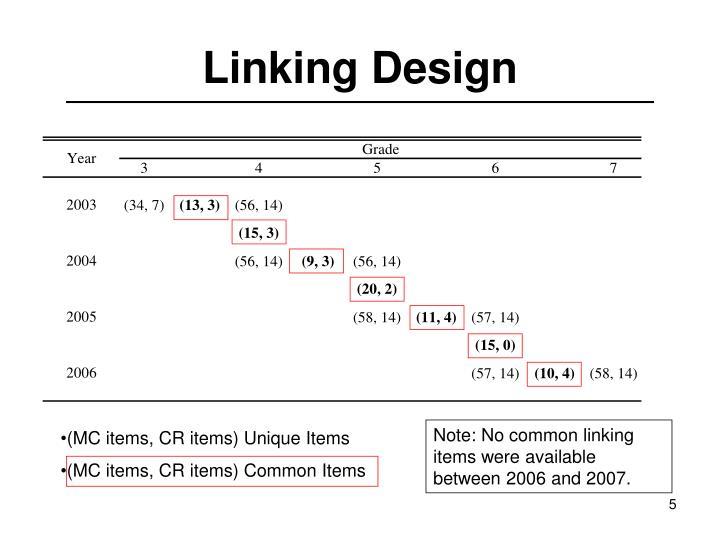 Linking Design