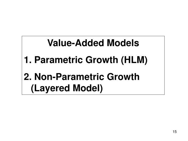 Value-Added Models