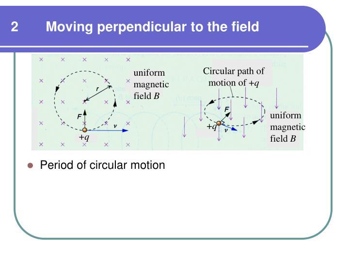 Circular path of motion of +