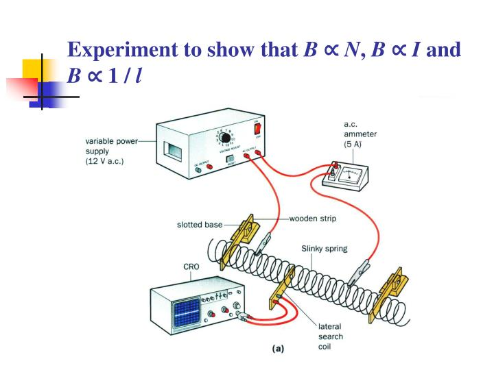 Experiment to show that