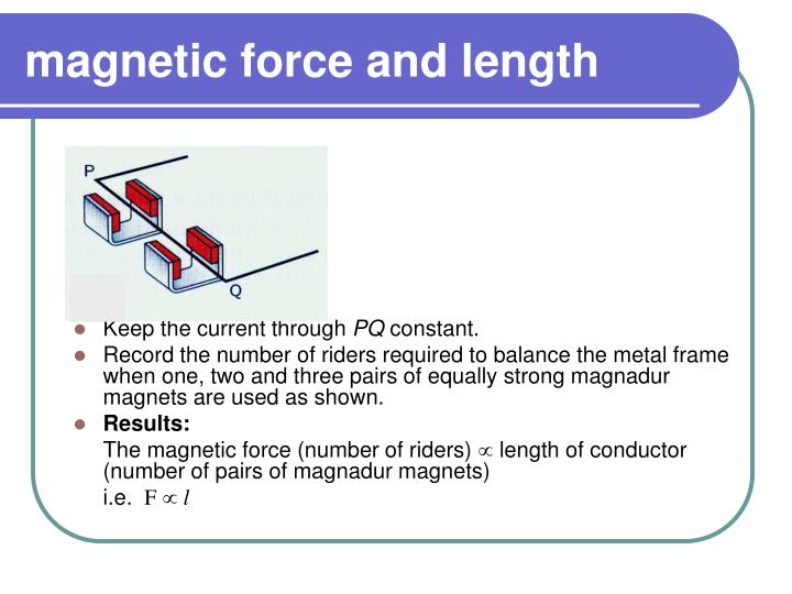 magnetic force and length
