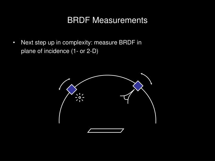 BRDF Measurements