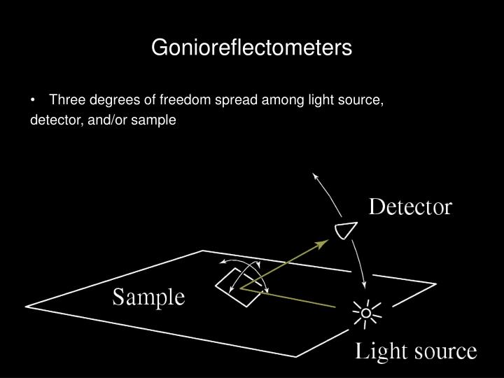 Gonioreflectometers