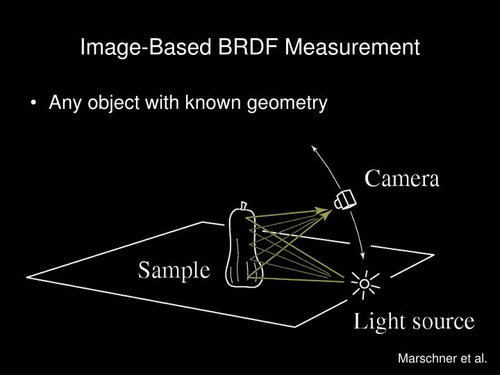 Image-Based BRDF Measurement