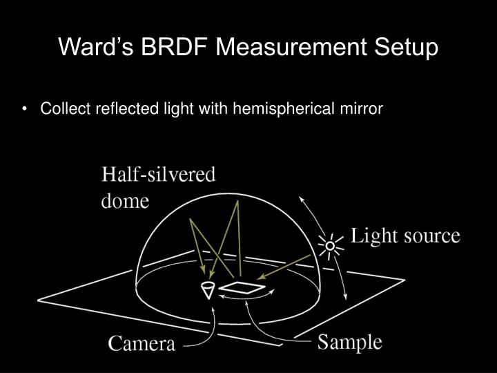 Ward's BRDF Measurement Setup