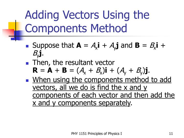 Adding Vectors Using the Components Method