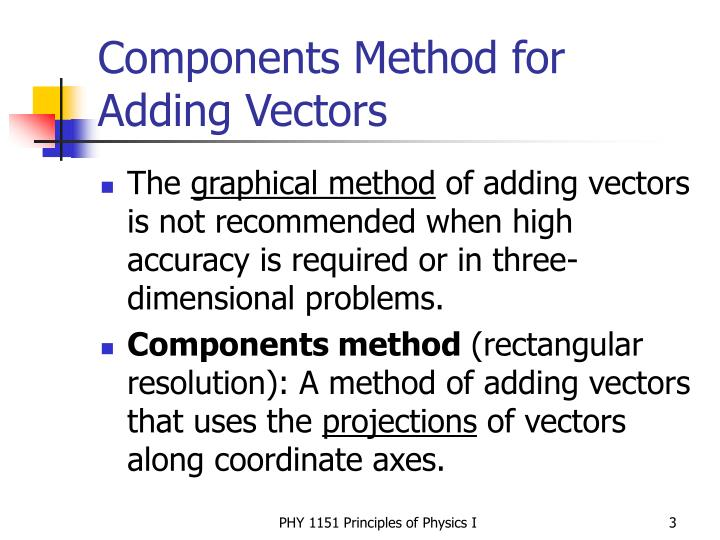 Components method for adding vectors