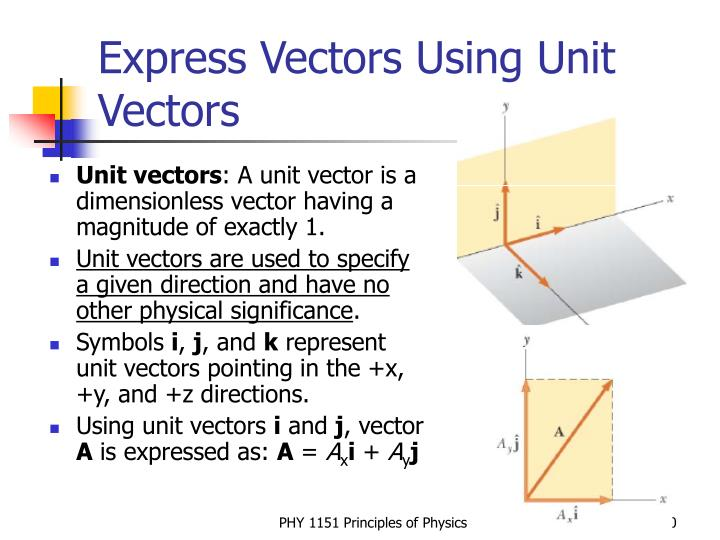 Express Vectors Using Unit Vectors