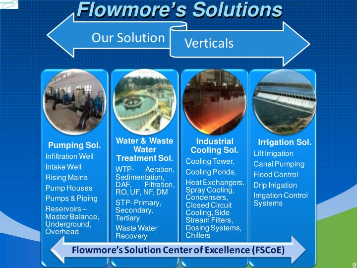 Flowmore's