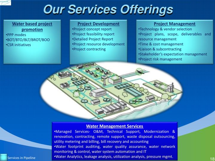 Our Services Offerings