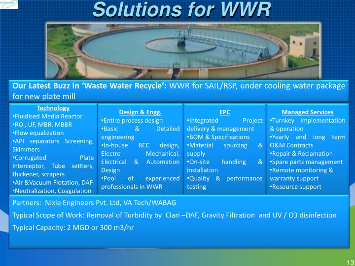 Solutions for WWR