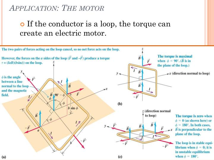 Application: The motor