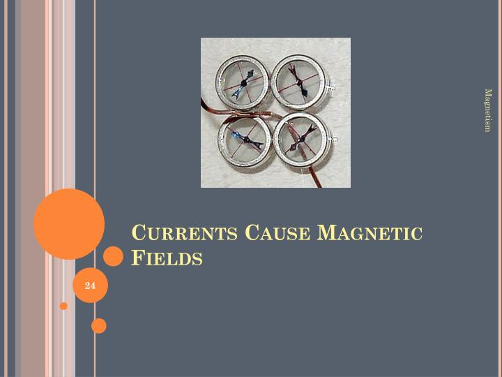 Currents Cause Magnetic Fields