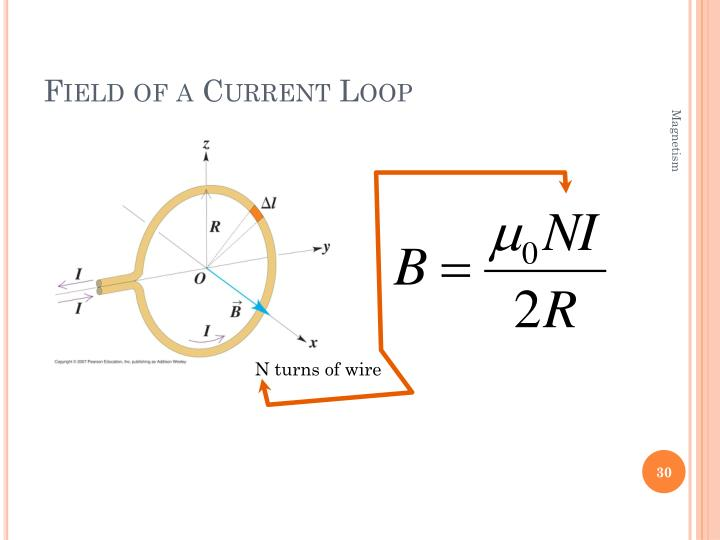 Field of a Current Loop