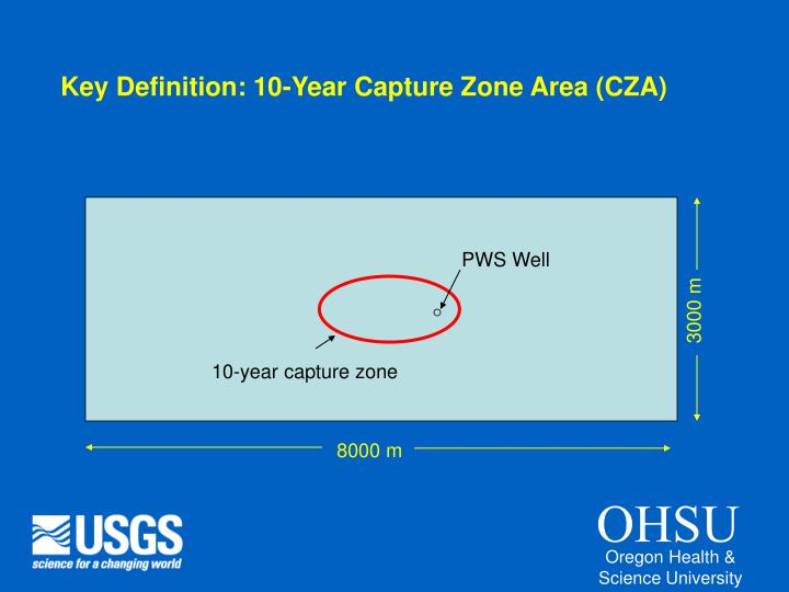 Key Definition: 10-Year Capture Zone Area (CZA)