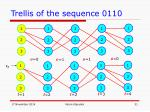 trellis of the sequence 0110