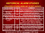 historical alarm studies italicized studies were not in nist survey1