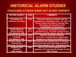 historical alarm studies italicized studies were not in nist survey2