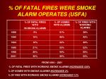 of fatal fires were smoke alarm operates usfa