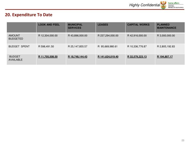 20. Expenditure To Date