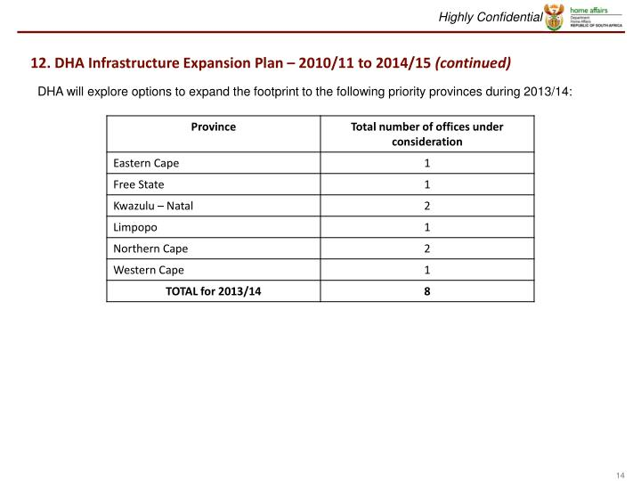 12. DHA Infrastructure Expansion Plan – 2010/11 to 2014/15