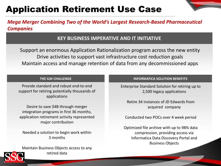 Application Retirement Use Case