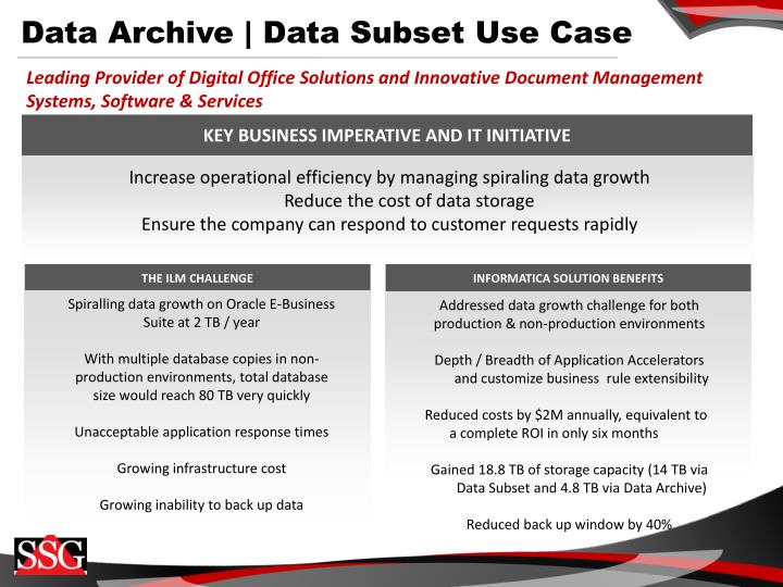Data Archive | Data Subset Use Case