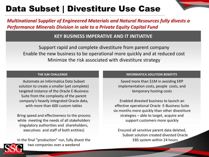 Data Subset | Divestiture Use Case