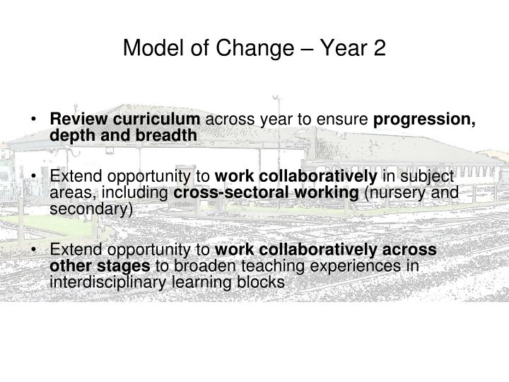 Model of Change – Year 2