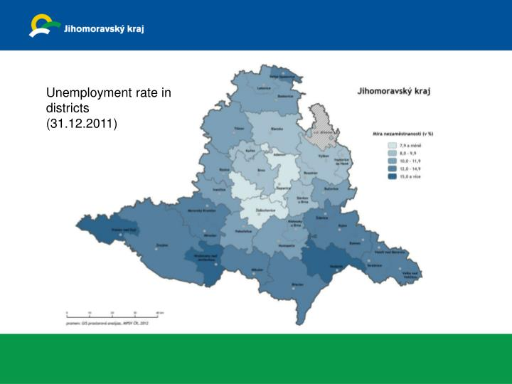Unemployment rate in districts