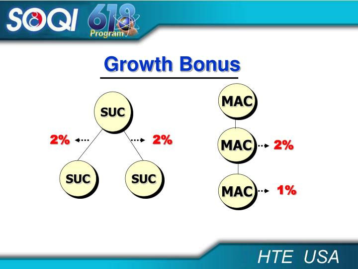 Growth Bonus