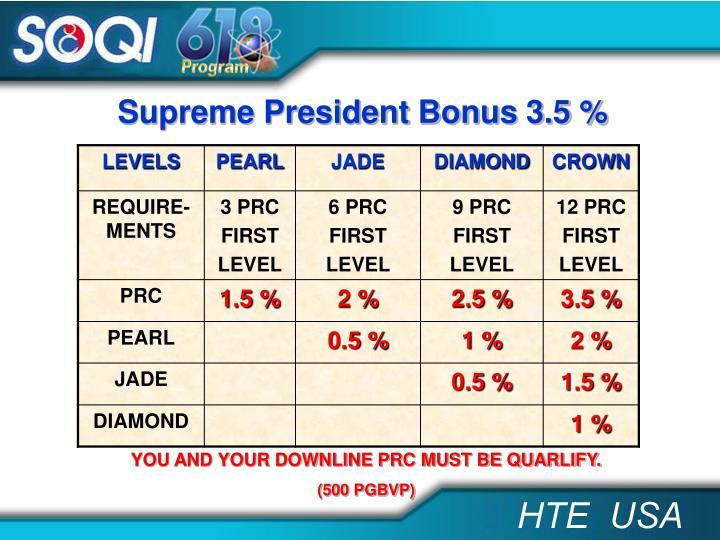 Supreme President Bonus 3.5 %
