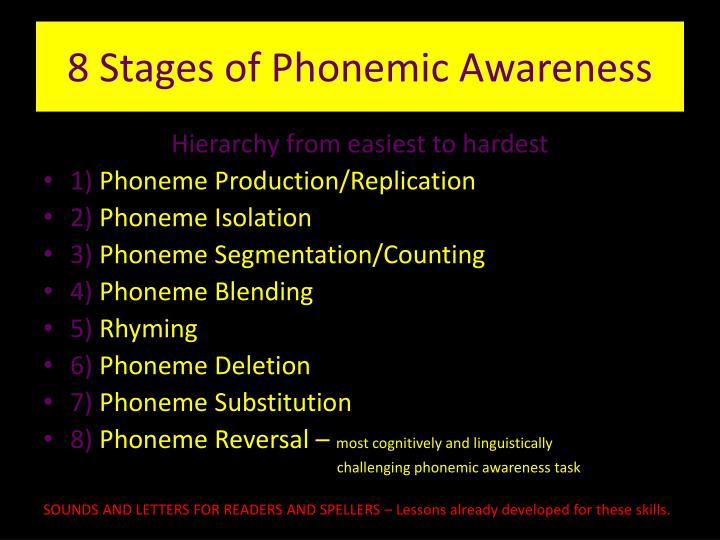8 Stages of Phonemic Awareness