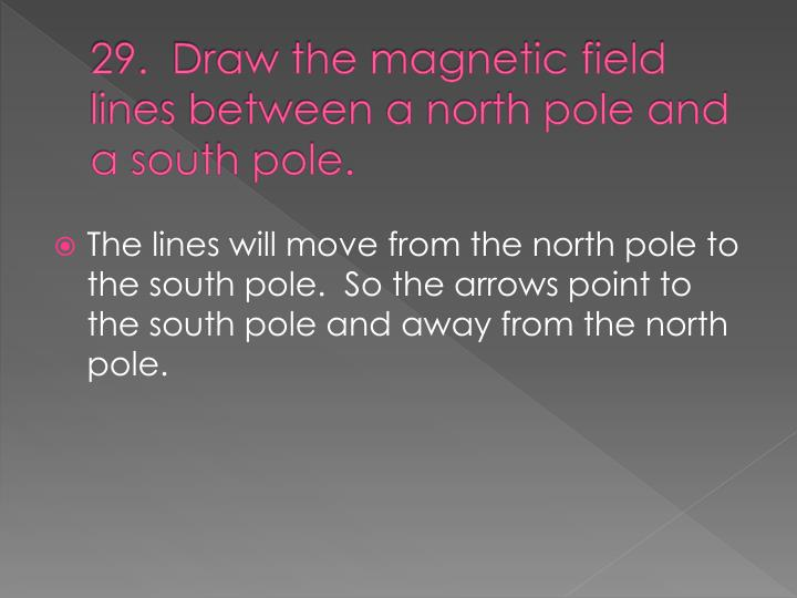 29.  Draw the magnetic field lines between a north pole and a south pole.
