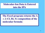 molecular ion data is entered into the ipa
