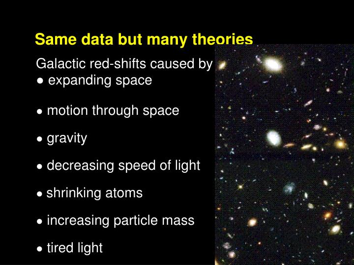Same data but many theories