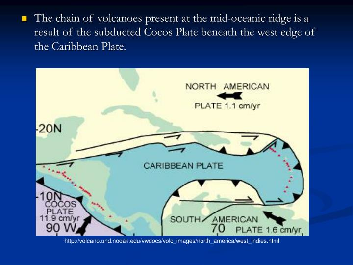 The chain of volcanoes present at the mid-oceanic ridge is a result of the subducted Cocos Plate beneath the west edge of the Caribbean Plate.