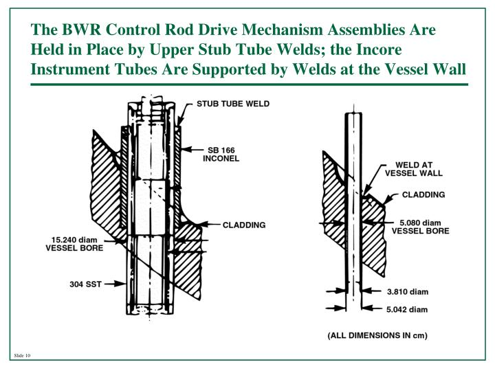 The BWR Control Rod Drive Mechanism Assemblies Are Held in Place by Upper Stub Tube Welds; the Incore Instrument Tubes Are Supported by Welds at the Vessel Wall