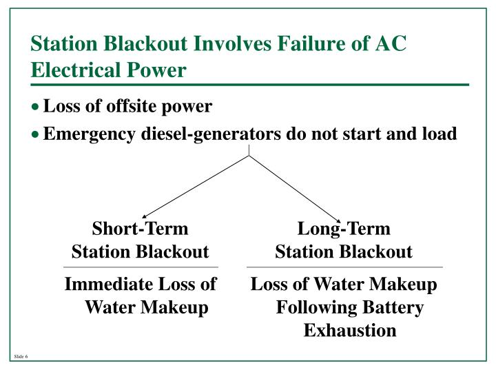 Station Blackout Involves Failure of AC Electrical Power