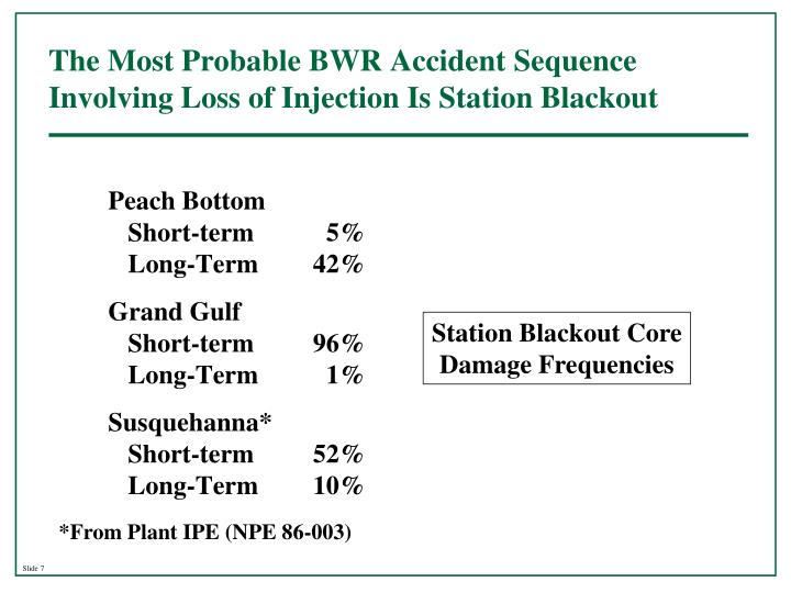 The Most Probable BWR Accident Sequence Involving Loss of Injection Is Station Blackout