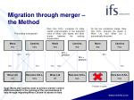 migration through merger the method