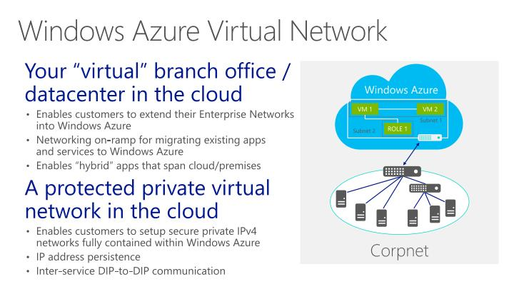"Your ""virtual"" branch office / datacenter in the cloud"