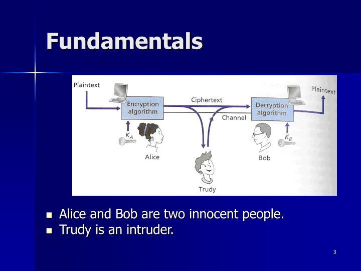 Fundamentals1