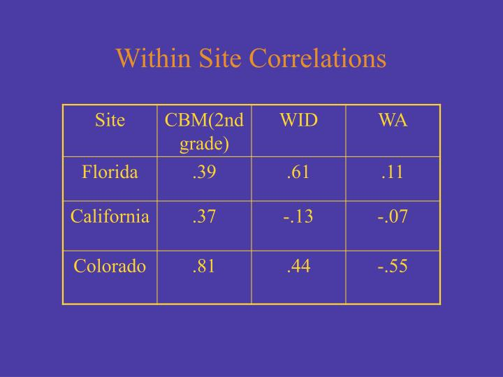 Within Site Correlations