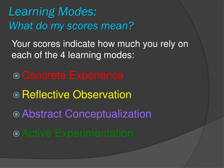 Learning Modes: