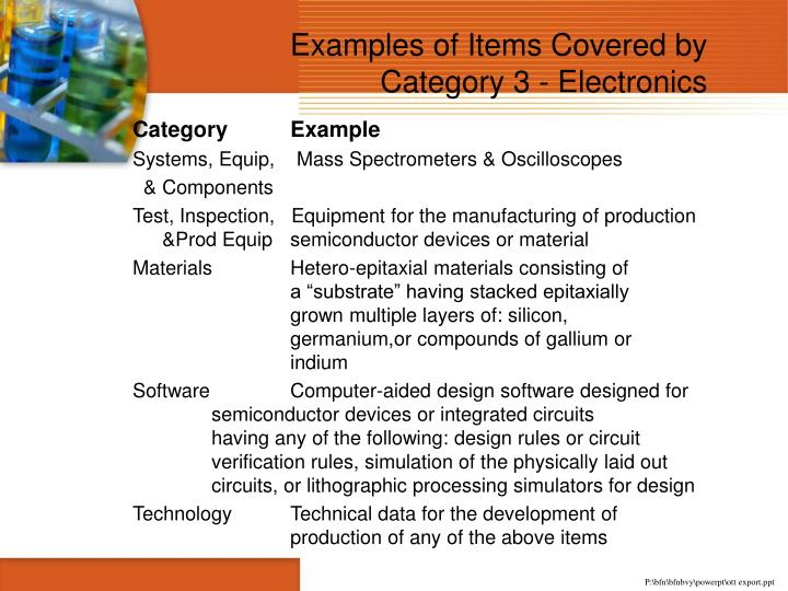 Examples of Items Covered by Category 3 - Electronics