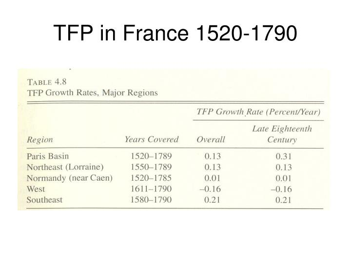 TFP in France 1520-1790
