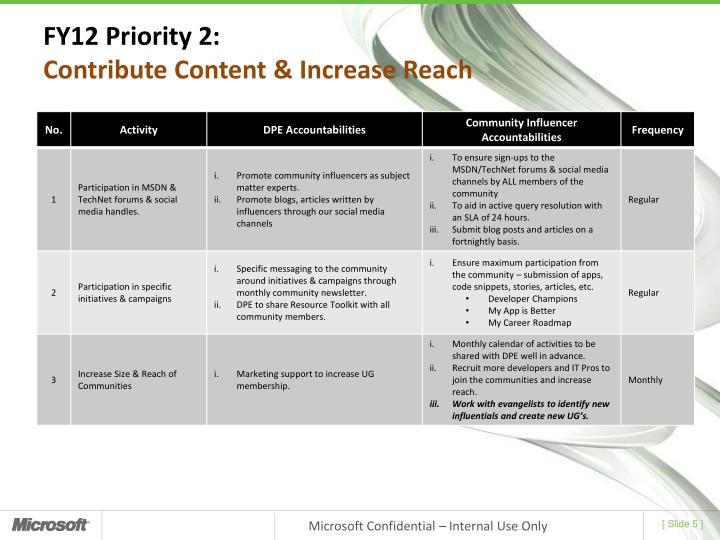 FY12 Priority 2: