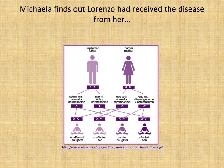 Michaela finds out Lorenzo had received the disease from her…